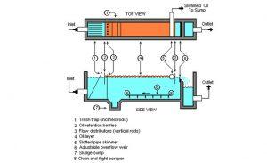 Xử lý nước thải công nghiệp tại Vinh, Nghệ An & Hà Tĩnh